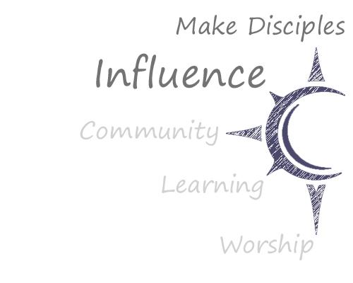 Compass Influence